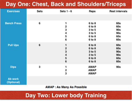 4 Week Advanced Chest Workout For Bodybuilders