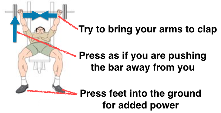 Now Press Out As If You Are Trying To Get The Bar Off Your Chest And Bring Arms Together This Will Target Pec Muscles Make Them