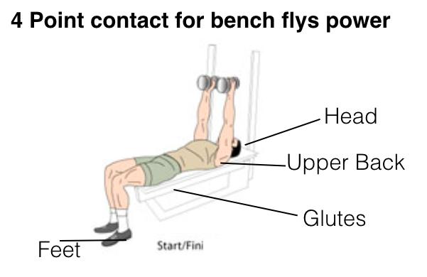 Chest Flys Exercise - Lying/Seated Dumbbell or Machine Pec Decks