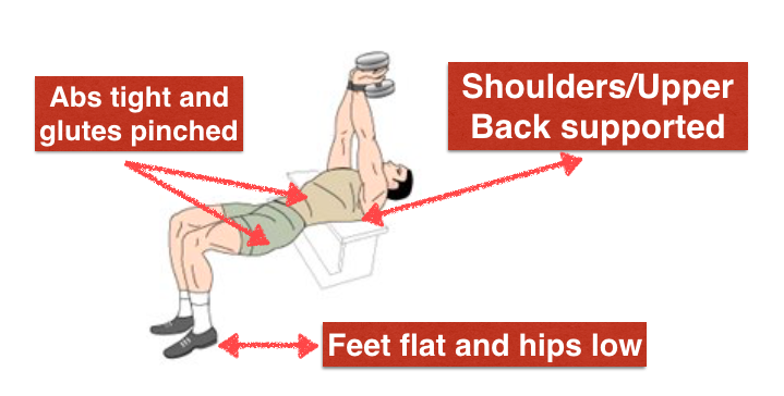 Pullovers Exercise to Build Chest & Back Muscles