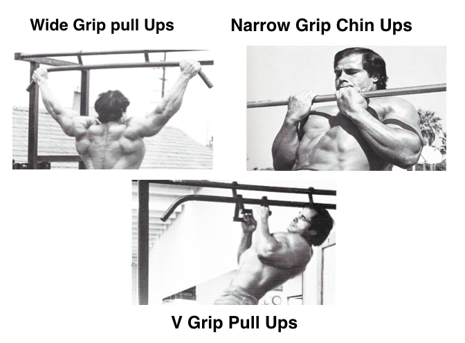 Ring Muscle Up Variations